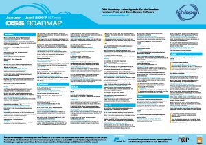 OSS Roadmap 2007 Spring Edition